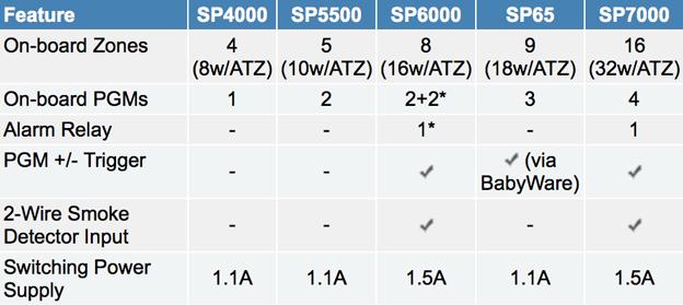spectra_controlpanel